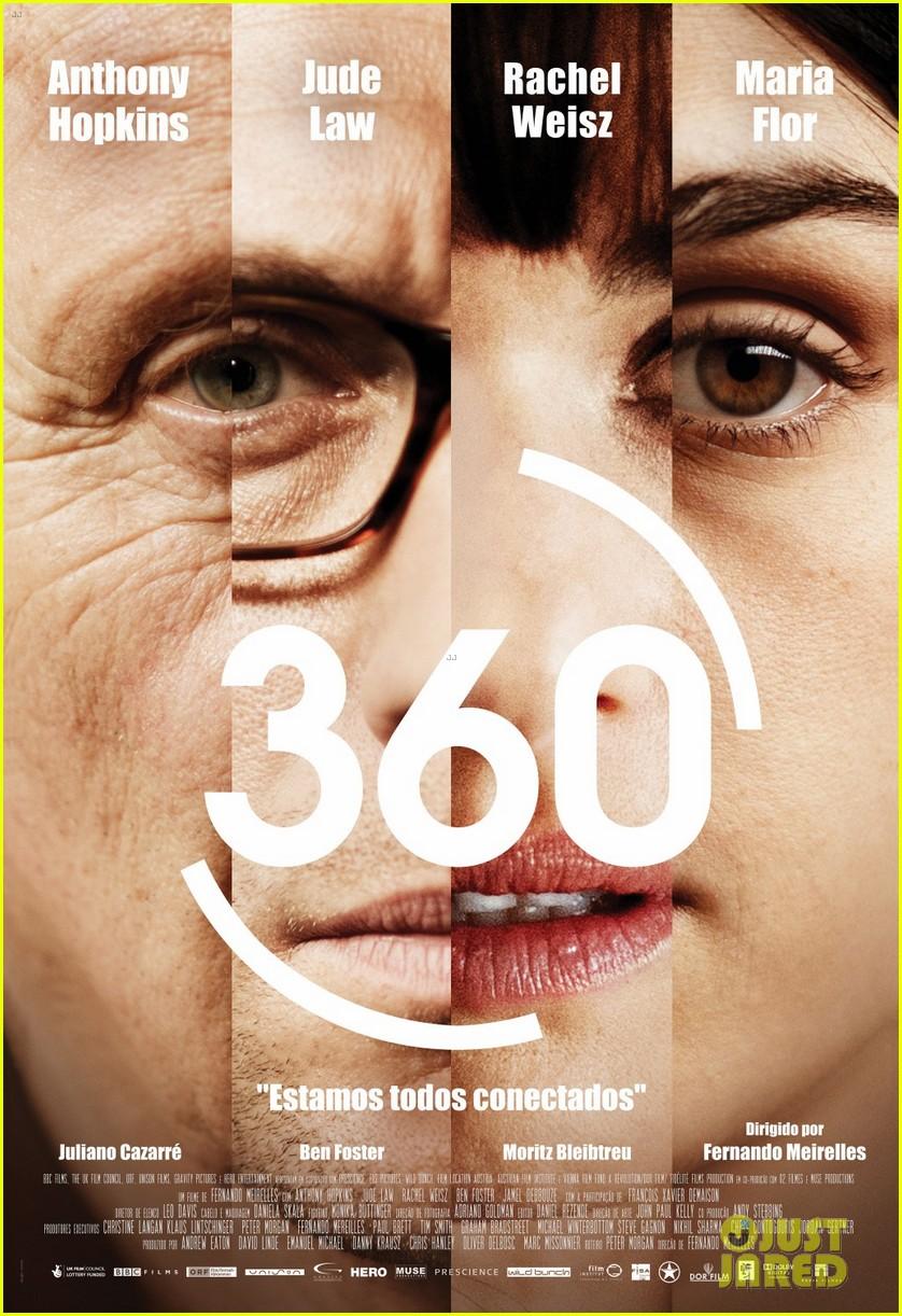 Neu im Kino: 360