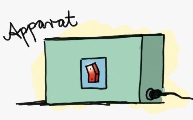 Gubis eher nicht so dolle DJ-Karikaturen: Apparat