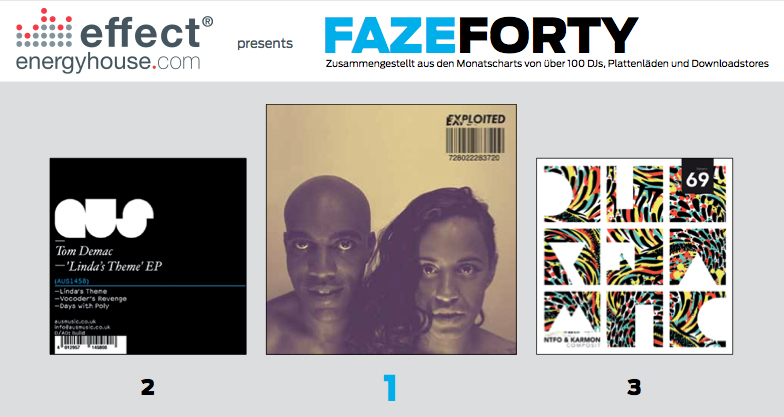 FAZE Forty April 2014