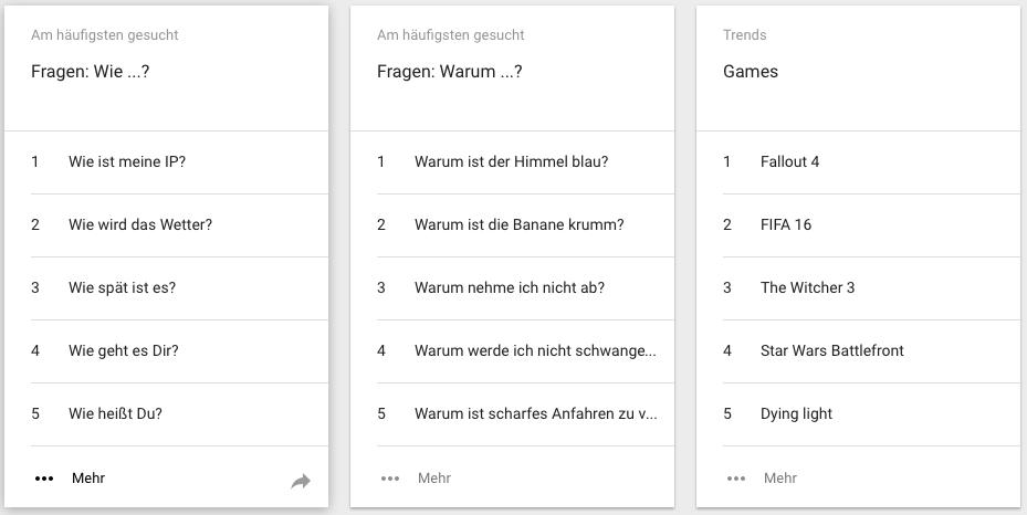 Google Trends 2015 – und was habt ihr so gesucht?
