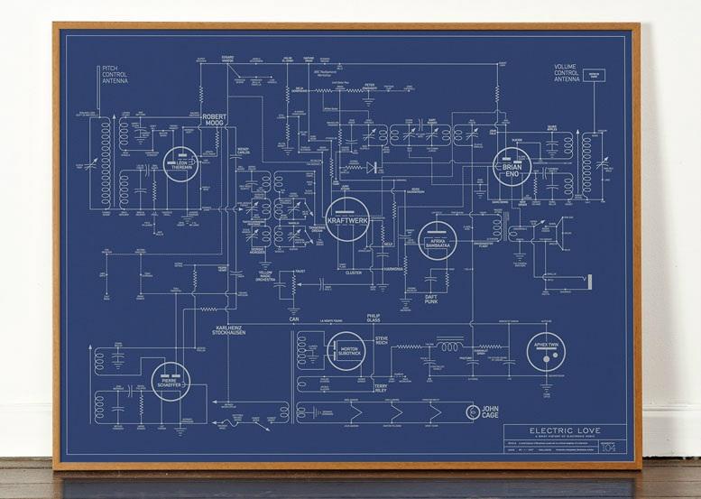 Electric Love Blueprint – Die Geschichte der elektronischen Musik an deiner Wand